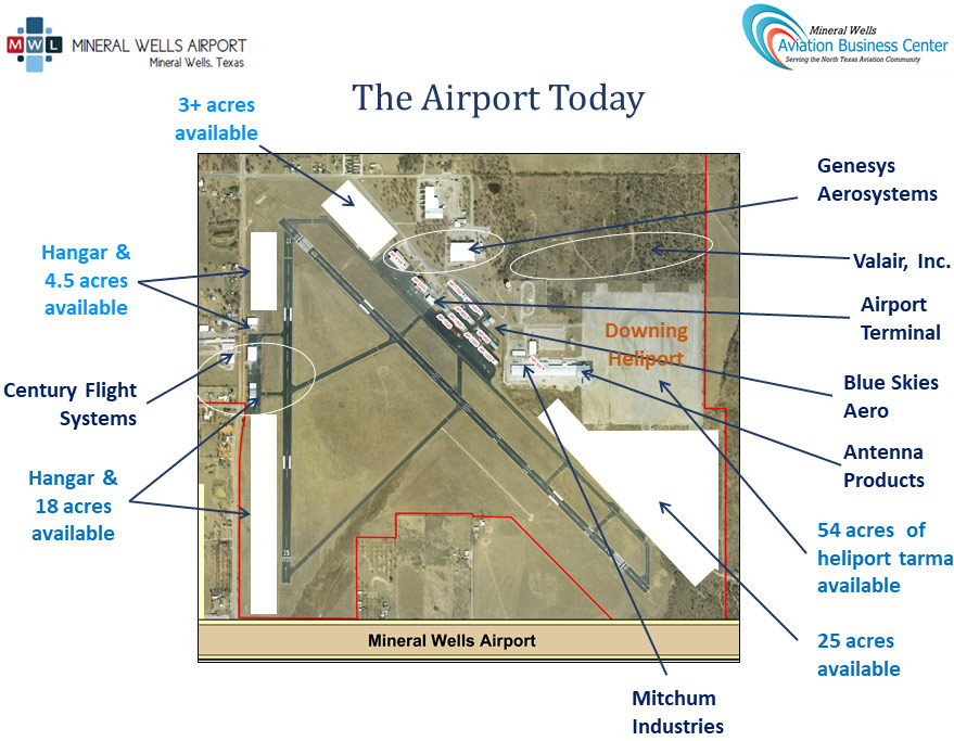 Available Properties at the Mineral Wells Airport
